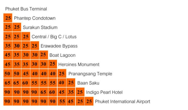 Airport bus Phuket ticket